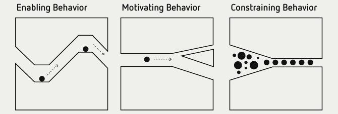 persuasive_design_pattern