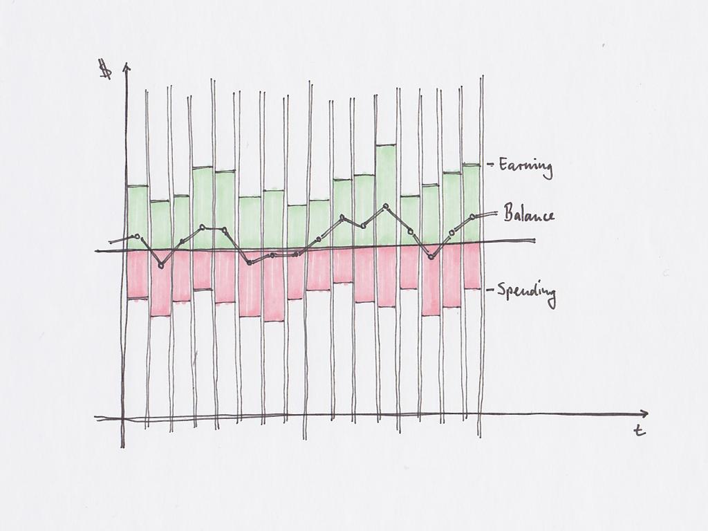 sketch_balance_aligned
