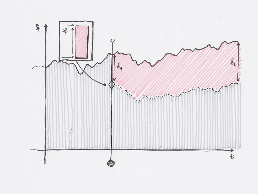 sketch_scenario